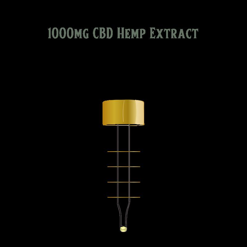 1000mg CBD Dosing