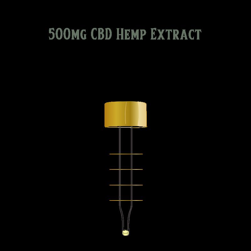 500mg CBD Dosing